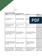 Night Owl Business Plan Evaluation