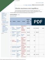 Anexo_Películas Mexicanas Más Taquilleras - Wikipedia, La Enciclopedia Libre