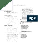 Características Del Diagnóstico