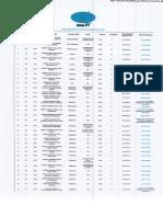 Hasil Akreditasi.pdf
