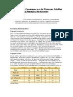 Evaluacion y Comparacion de Papayas Criollas y Papayas Hawaianas