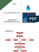 Agua Corhuila