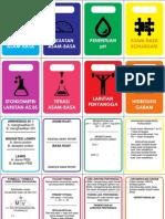 Kartu Pemahaman Materi Kimia SMA