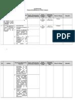 Action Plan for Establishment of PMA Company