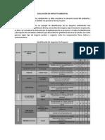 Evaluación de impacto Metodo CONESA.pdf