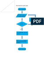 flowchart for scratch game