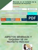 PROYECTOS.ppt