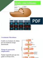 1 Crecimiento_microbiano (1).pdf