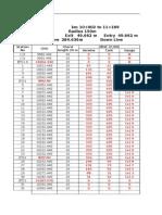 Down line Curve Register.xlsx