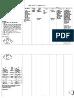 POMR Kasus Retinitis Pigmentosa DM D21 Lapsus Kampus