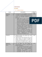 Análisis Del Entorno - Revisión