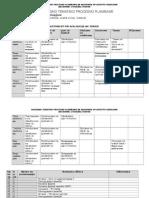 Razvojno Tematsko Procesno Planirawe Tema 6 Devetto
