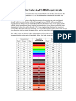 AutoCAD Color Index RGB Equivalents