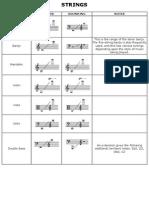 Instruments Ranges