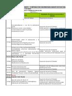 Plan de Trabajo Presupuesto y Planificacion Social I 2010