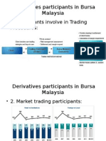 Derivatives Partici
