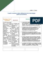 Cuadro_resumen_sobre_estrategias_didcticas-1.doc