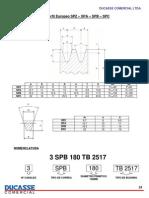 Poleas Perfil Europeo.pdf