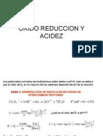12-Redox PH Animada