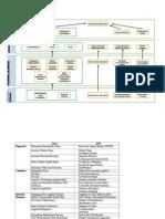 KPI Domestic Auto