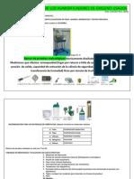 Evaluacion Humidificador de Oxigeno 2015