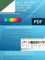 electromagnetic spectrum &  relationship between energy, frequency