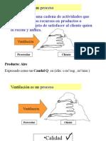 Ventilación Cap 2-2004
