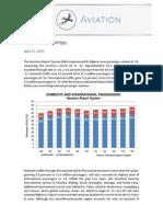Houston Aviation Industry Outlook 2015