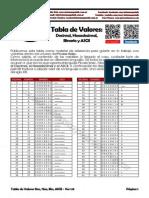 Tabla ASCII Dec Hex Bin