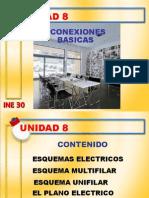 Unidad 9 Diagramas de Conexion