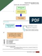 esquema_del_apocalipsis_de_juan.pdf