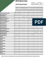 pksd alignment chart