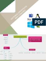 aportes majo-sistemas operativos más comunes.pptx