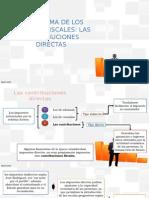 Economia Peruana - la reforma de los ingresos fiscales en el Perú