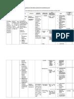 Matriz de Consistencia Policlinico San Lorenzo Po (1)