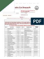 Annexure - I - Centre For Research.pdf