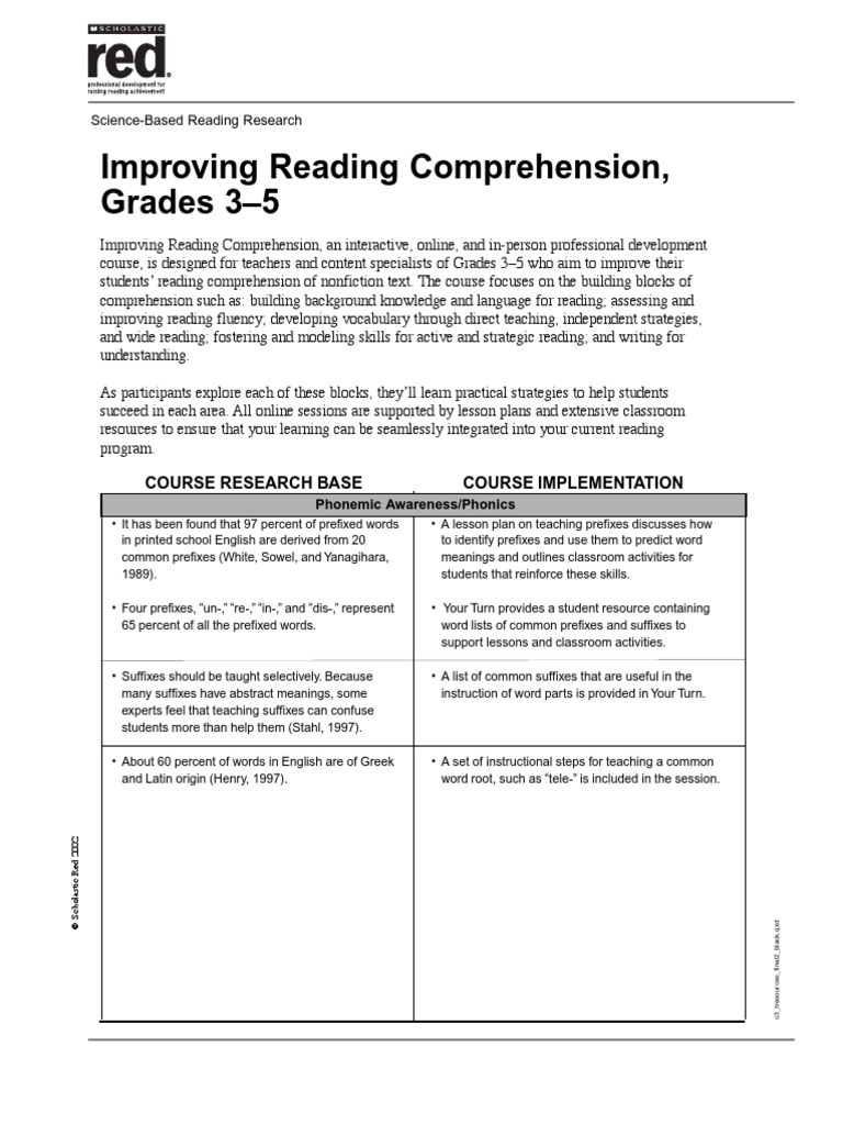 Improving Reading Comprehension | Reading Comprehension | Reading (Process)