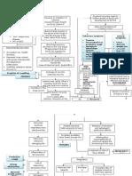 06 - Pathophysiology - Tuberculosis