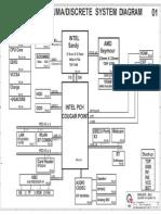R13_UMA-DIS.pdf