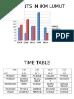 Jobsheet 3 Powerpoint
