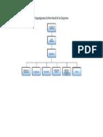 Auditoria I Organigrama Estructural de La Empresa
