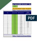 Sukanya Samriddhi MS Excel Calculator Download