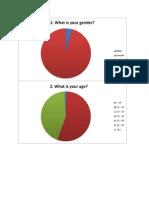 Online Survey Results