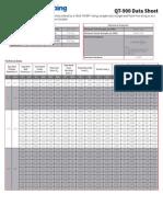 QT-900 Data Sheet.pdf