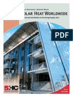 Solar Heat Worldwide 2014