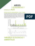 Variables Ecologicas y Ambientales