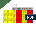Ejercicio de Regresion Lineal Multiple