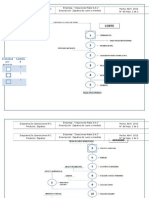 Diagrama de Operaciones de una empresa de calzado industrial