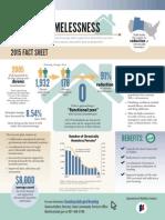 Homelessness Fact Sheet