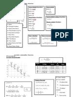 Formulat-e-matematikes-financiare